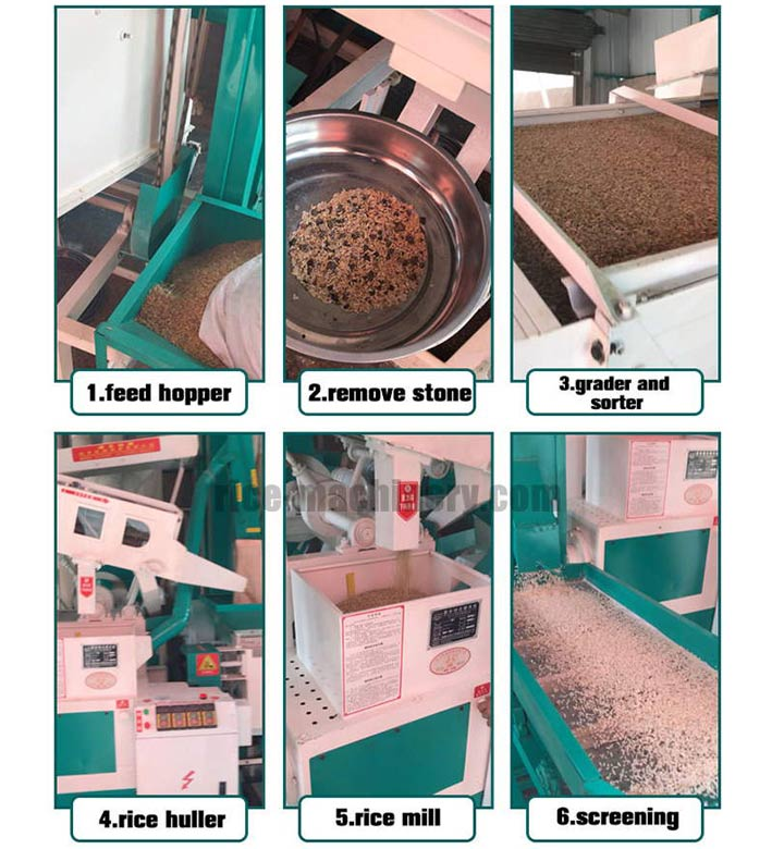 process of rice milling