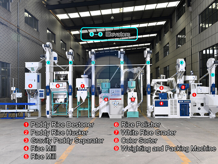 Install the rice milling production line