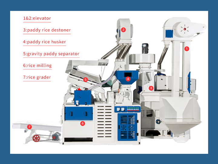 consist of automatic rice mill plant